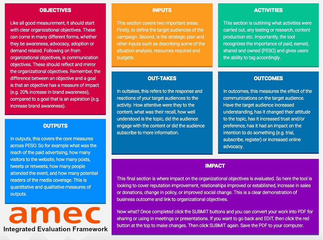 amec-framework